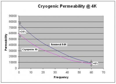 IS1_A4K_image-What's New in Cryogenic Shielding